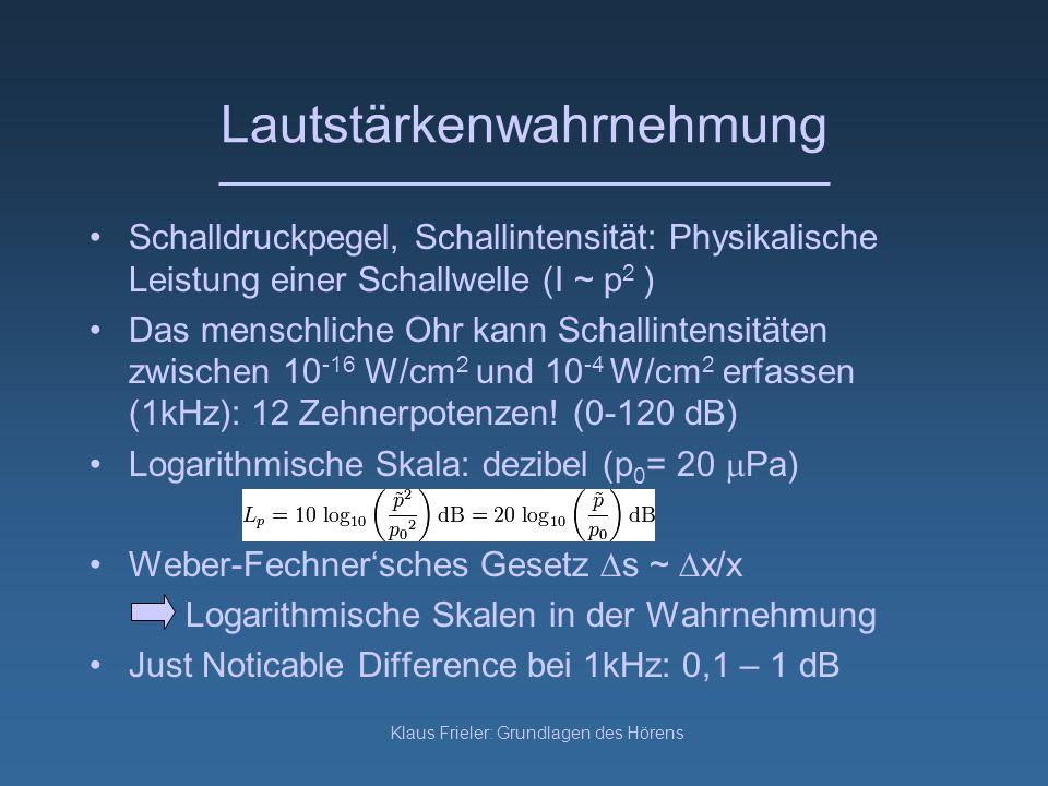 Klaus Frieler: Grundlagen des Hörens Lautstärkenwahrnehmung Schalldruckpegel, Schallintensität: Physikalische Leistung einer Schallwelle (I ~ p 2 ) Da