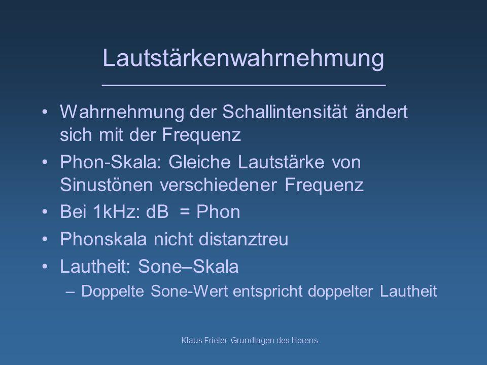 Klaus Frieler: Grundlagen des Hörens Lautstärkenwahrnehmung Wahrnehmung der Schallintensität ändert sich mit der Frequenz Phon-Skala: Gleiche Lautstär