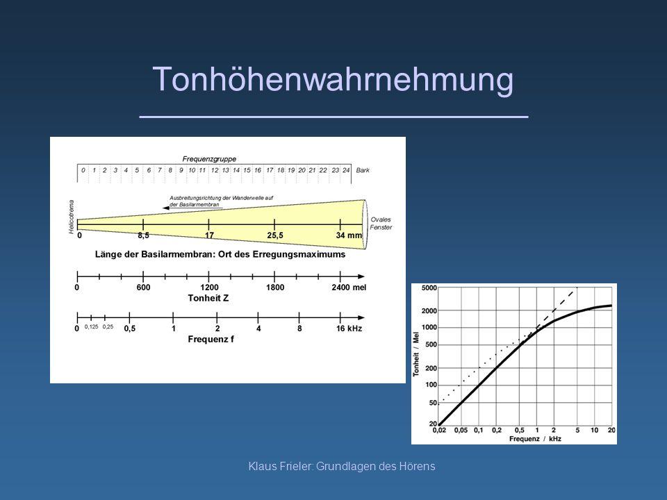 Klaus Frieler: Grundlagen des Hörens Tonhöhenwahrnehmung