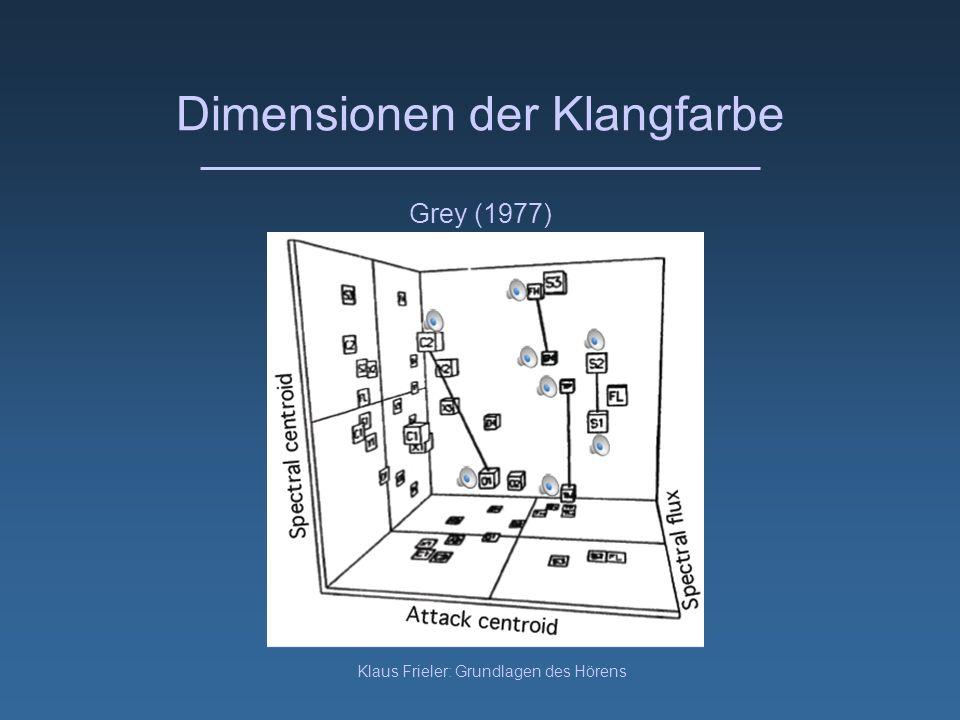 Klaus Frieler: Grundlagen des Hörens Dimensionen der Klangfarbe Grey (1977)