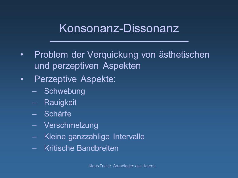 Klaus Frieler: Grundlagen des Hörens Konsonanz-Dissonanz Problem der Verquickung von ästhetischen und perzeptiven Aspekten Perzeptive Aspekte: –Schweb