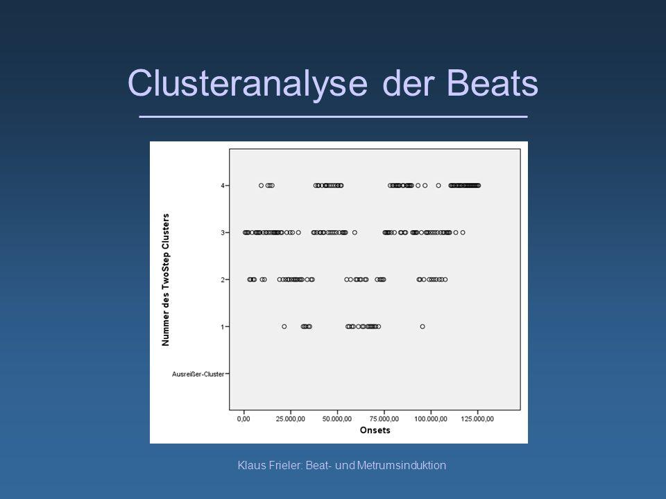 Klaus Frieler: Beat- und Metrumsinduktion Clusteranalyse der Beats