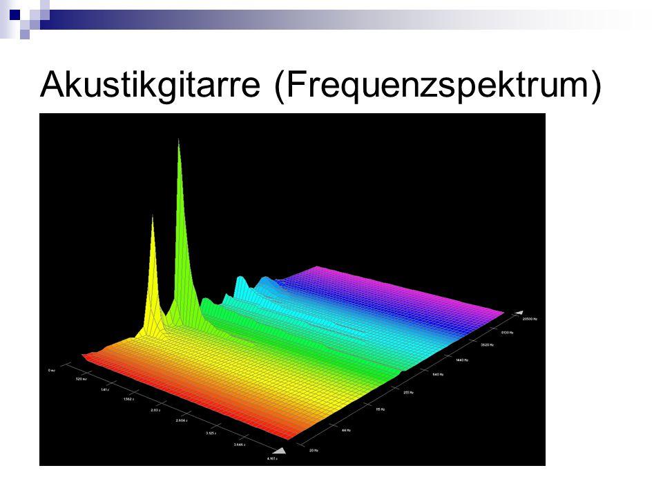 Akustikgitarre (Frequenzspektrum)