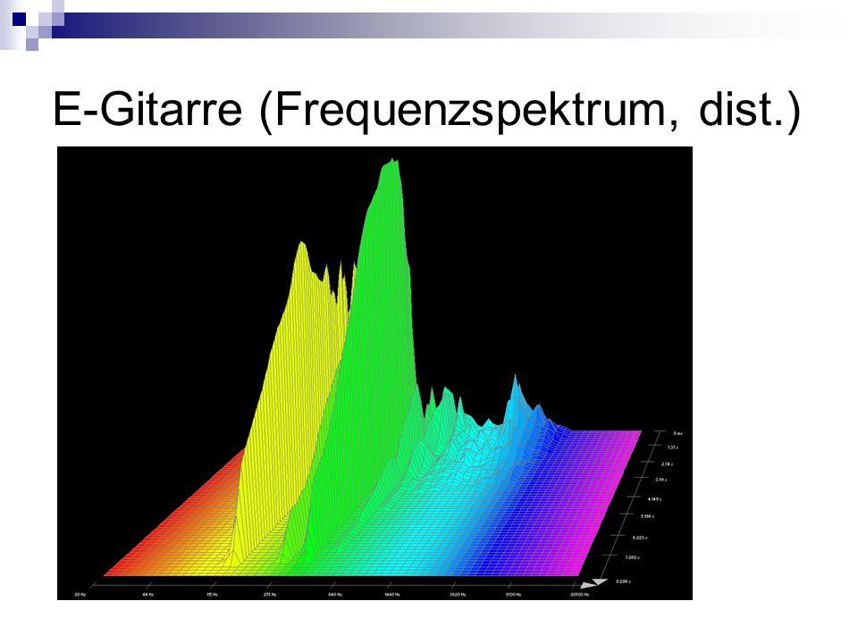 E-Gitarre (Frequenzspektrum, dist.)