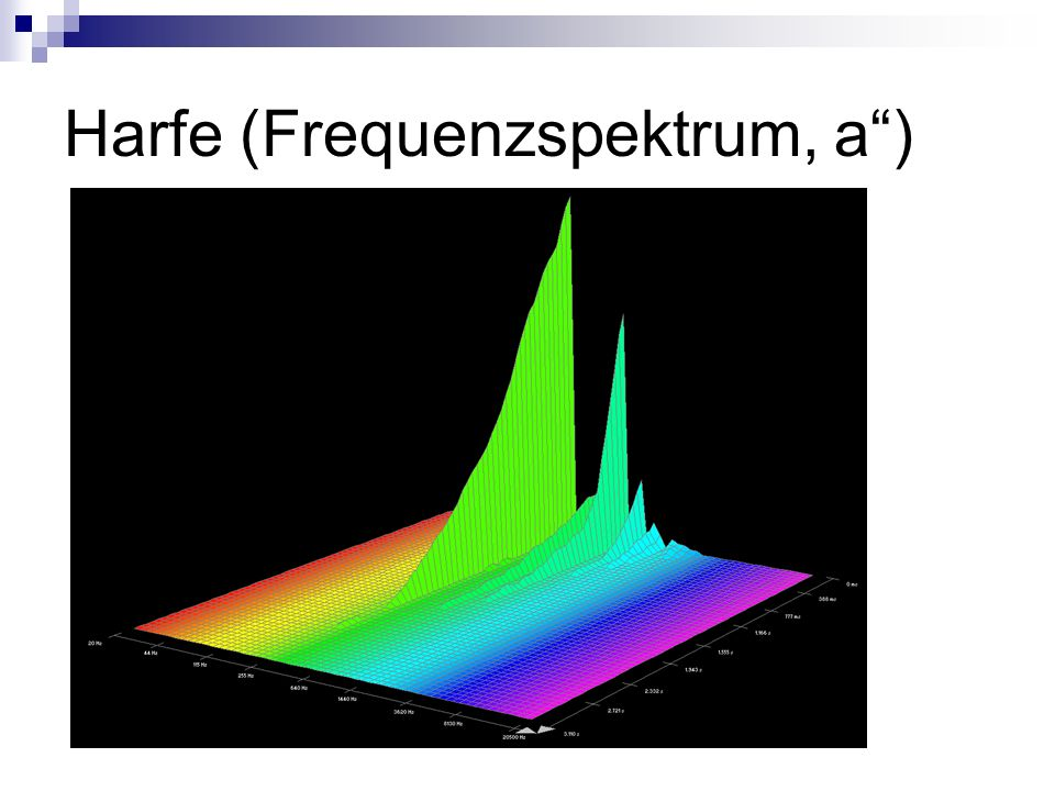 Harfe (Frequenzspektrum, a)