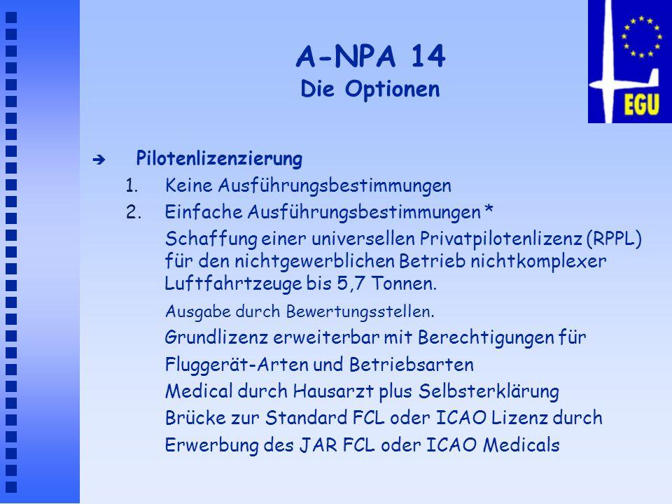 A-NPA 14 Die Optionen è Pilotenlizenzierung 1.Keine Ausführungsbestimmungen 2.Einfache Ausführungsbestimmungen * Schaffung einer universellen Privatpi