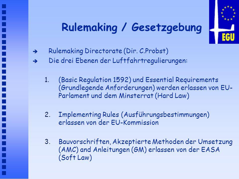 Rulemaking / Gesetzgebung è Rulemaking Directorate (Dir. C.Probst) è Die drei Ebenen der Luftfahrtregulierungen: 1.(Basic Regulation 1592) und Essenti
