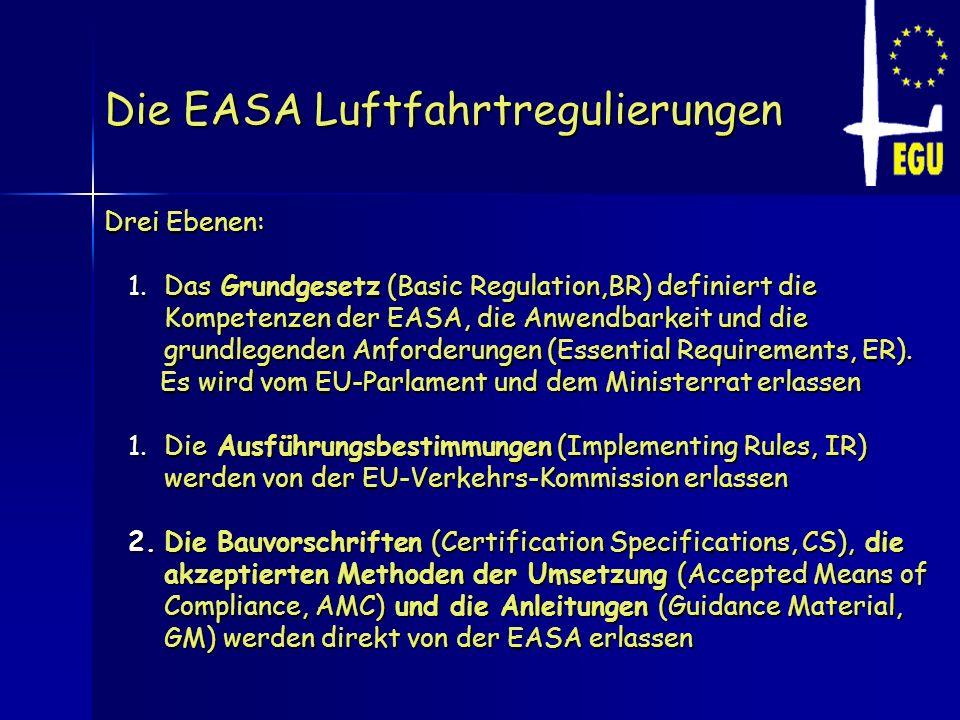 Die EASA Luftfahrtregulierungen Drei Ebenen: 1.Das Grundgesetz (Basic Regulation,BR) definiert die Kompetenzen der EASA, die Anwendbarkeit und die gru