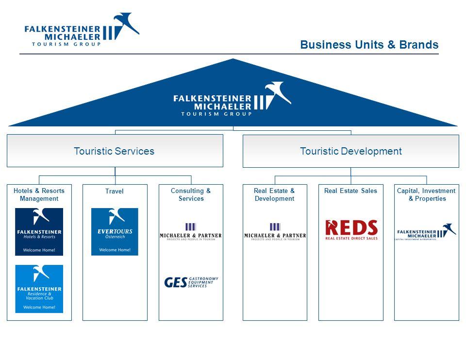 HOTELHOTEL SÜDTIROL TRAVELTRAVEL PROPERTYPROPERTY MANAGEMENTMANAGEMENT Business Units & Brands