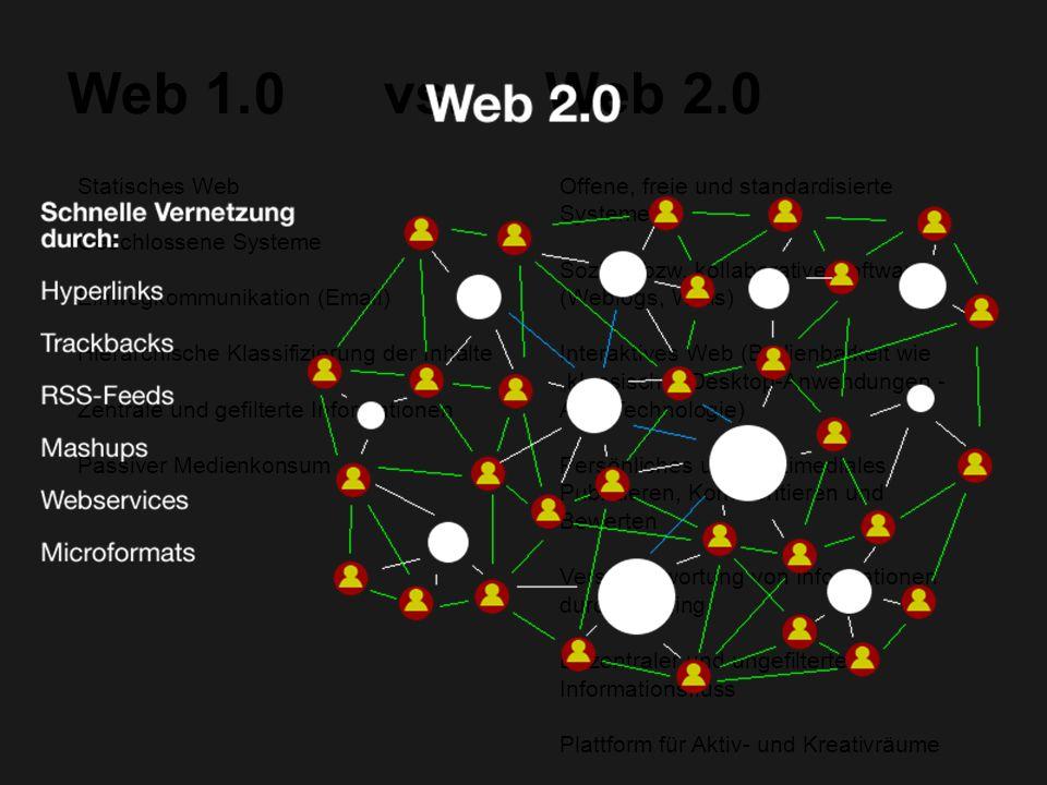 Web 1.0 vs. Web 2.0 Statisches Web Geschlossene Systeme Einwegkommunikation (Email) Hierarchische Klassifizierung der Inhalte Zentrale und gefilterte
