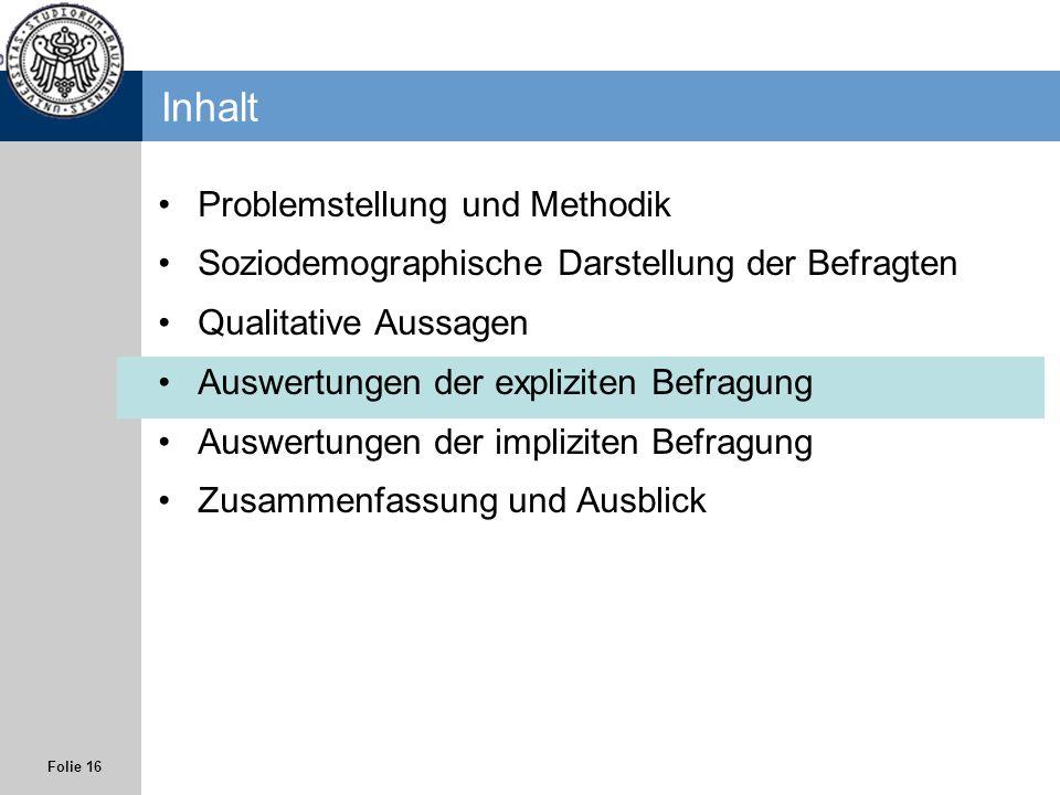 Folie 16 Inhalt Problemstellung und Methodik Soziodemographische Darstellung der Befragten Qualitative Aussagen Auswertungen der expliziten Befragung