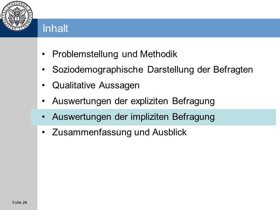 Folie 24 Inhalt Problemstellung und Methodik Soziodemographische Darstellung der Befragten Qualitative Aussagen Auswertungen der expliziten Befragung