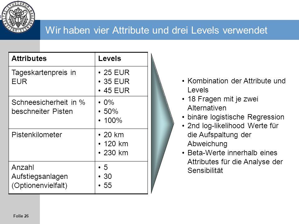 Folie 26 Wir haben vier Attribute und drei Levels verwendet AttributesLevels Tageskartenpreis in EUR 25 EUR 35 EUR 45 EUR Schneesicherheit in % beschn