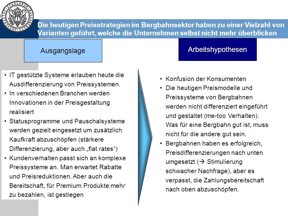 Konfusion der Konsumenten Die heutigen Preismodelle und Preissysteme von Bergbahnen werden nicht differenziert eingeführt und gestaltet (me-too Verhal