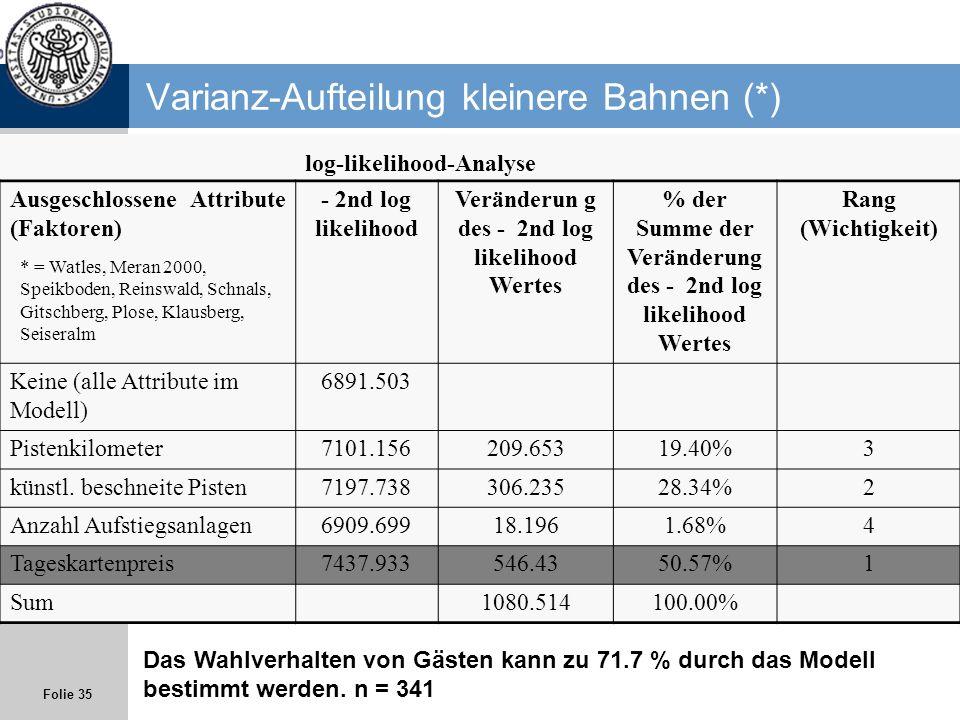 Folie 35 Varianz-Aufteilung kleinere Bahnen (*) log-likelihood-Analyse Ausgeschlossene Attribute (Faktoren) - 2nd log likelihood Veränderun g des - 2n