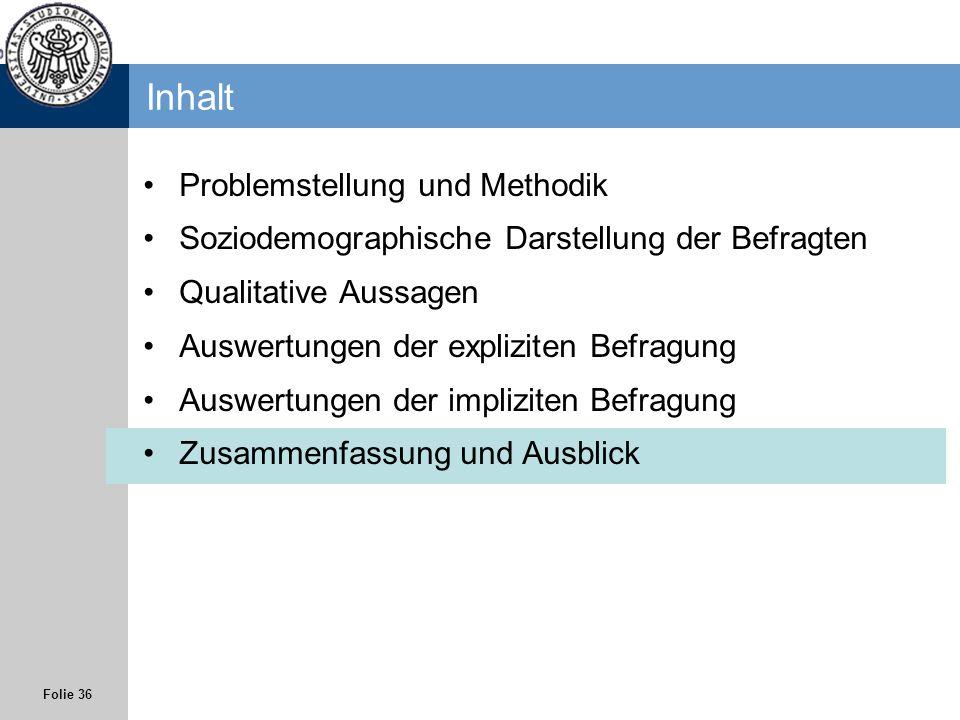 Folie 36 Inhalt Problemstellung und Methodik Soziodemographische Darstellung der Befragten Qualitative Aussagen Auswertungen der expliziten Befragung