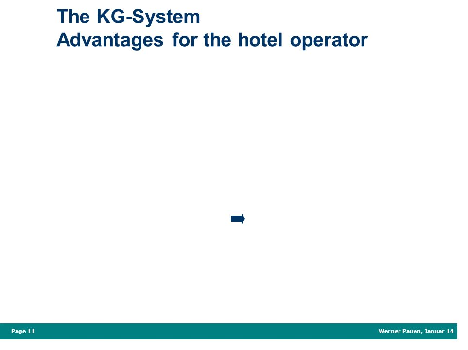 Werner Pauen, Januar 14 Page 11 The KG-System Advantages for the hotel operator