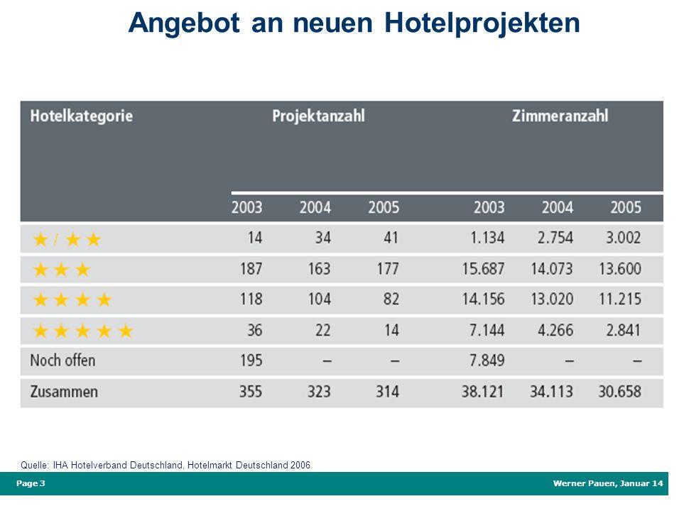 Werner Pauen, Januar 14 Page 3 Angebot an neuen Hotelprojekten Quelle: IHA Hotelverband Deutschland, Hotelmarkt Deutschland 2006