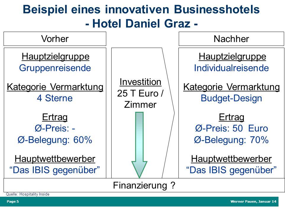 Werner Pauen, Januar 14 Page 5 Beispiel eines innovativen Businesshotels - Hotel Daniel Graz - Hauptzielgruppe Gruppenreisende Kategorie Vermarktung 4