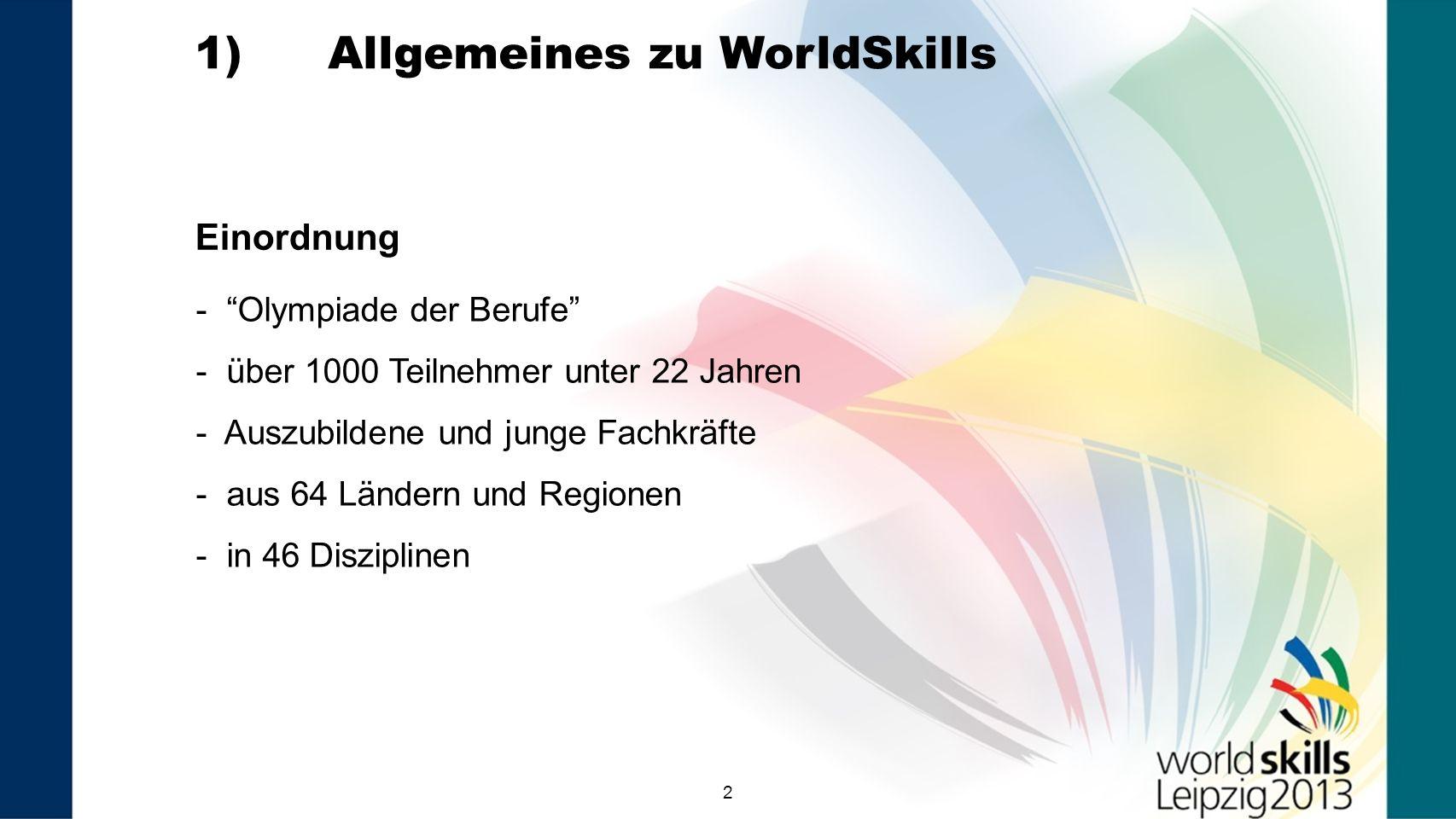 22 1) Allgemeines zu WorldSkills - Olympiade der Berufe - über 1000 Teilnehmer unter 22 Jahren - Auszubildene und junge Fachkräfte - aus 64 Ländern und Regionen - in 46 Disziplinen Einordnung