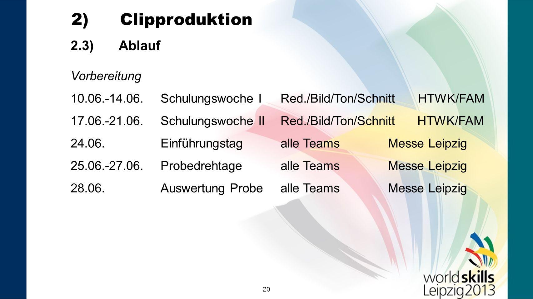 20 Vorbereitung 10.06.-14.06.Schulungswoche IRed./Bild/Ton/Schnitt HTWK/FAM 17.06.-21.06.Schulungswoche IIRed./Bild/Ton/Schnitt HTWK/FAM 24.06.Einführungstagalle Teams Messe Leipzig 25.06.-27.06.Probedrehtagealle Teams Messe Leipzig 28.06.Auswertung Probealle Teams Messe Leipzig 2) Clipproduktion 2.3) Ablauf