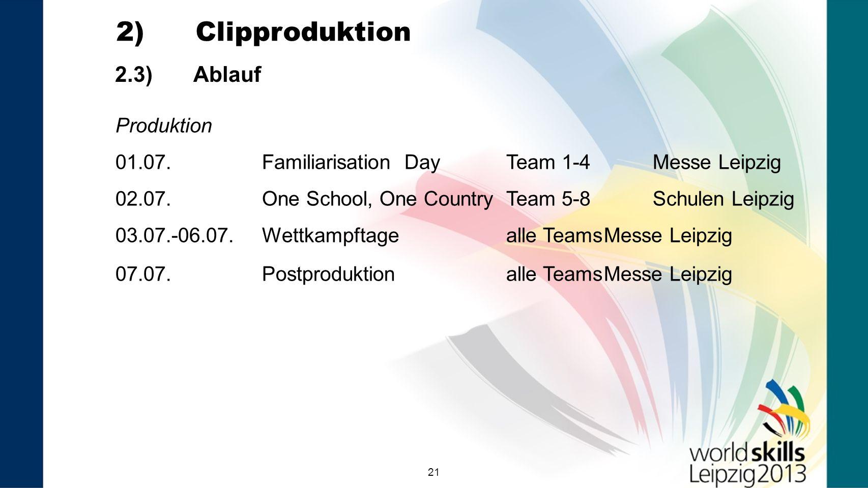 21 Produktion 01.07.Familiarisation DayTeam 1-4Messe Leipzig 02.07.One School, One Country Team 5-8Schulen Leipzig 03.07.-06.07.Wettkampftagealle Team