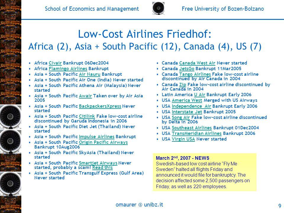 School of Economics and Management Free University of Bozen-Bolzano omaurer @ unibz.it 10 Was ist zu erwarten, wenn Low-Cost- Airlines Destinationen anfliegen.