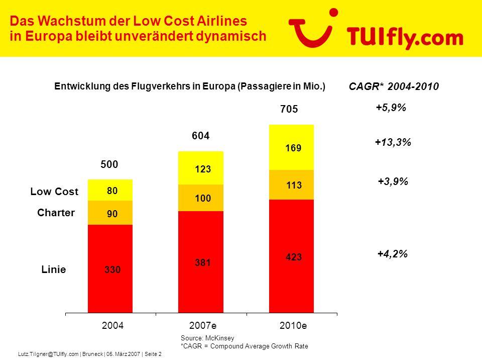 Lutz.Tilgner@TUIfly.com | Bruneck | 05. März 2007 | Seite 2 20042007e2010e Source: McKinsey *CAGR = Compound Average Growth Rate CAGR* 2004-2010 +13,3