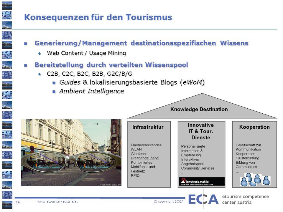 14 www.etourism-austria.at © copyright ECCA Konsequenzen für den Tourismus Generierung/Management destinationsspezifischen Wissens Generierung/Managem