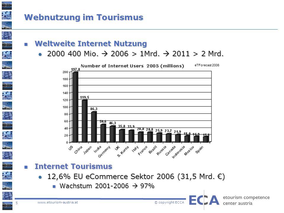 5 www.etourism-austria.at © copyright ECCA Webnutzung im Tourismus Weltweite Internet Nutzung Weltweite Internet Nutzung 2000 400 Mio. 2006 > 1Mrd. 20