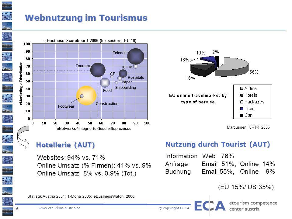 6 www.etourism-austria.at © copyright ECCA Webnutzung im Tourismus 75% of EU Citizens 75% of EU Citizens eMarketing e/Distribution eNetworks / integri