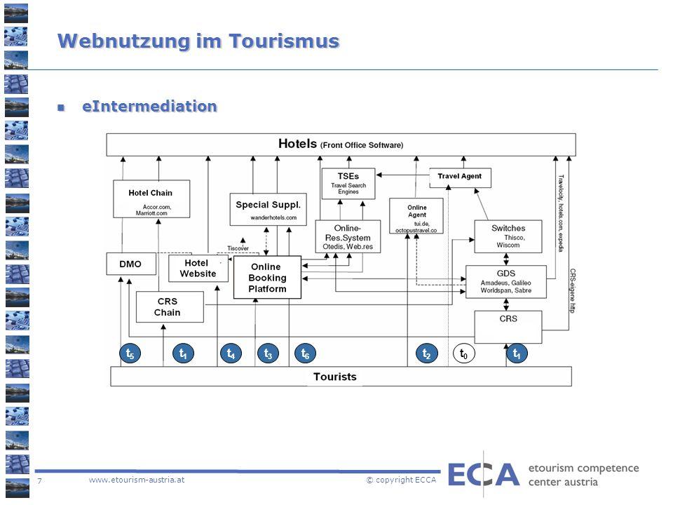 18 www.etourism-austria.at © copyright ECCA Guten Morgen Post