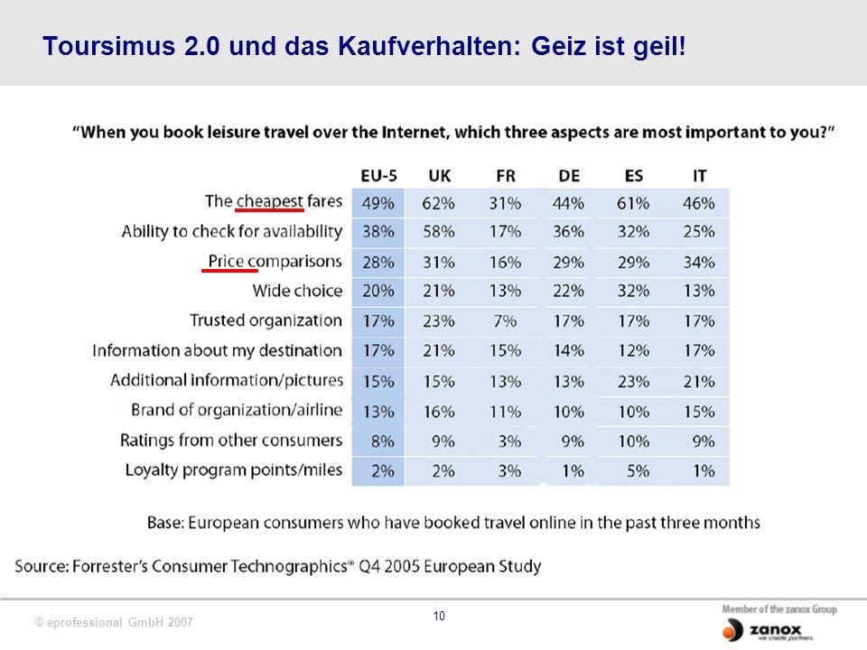 © eprofessional GmbH 2007 10 Toursimus 2.0 und das Kaufverhalten: Geiz ist geil!