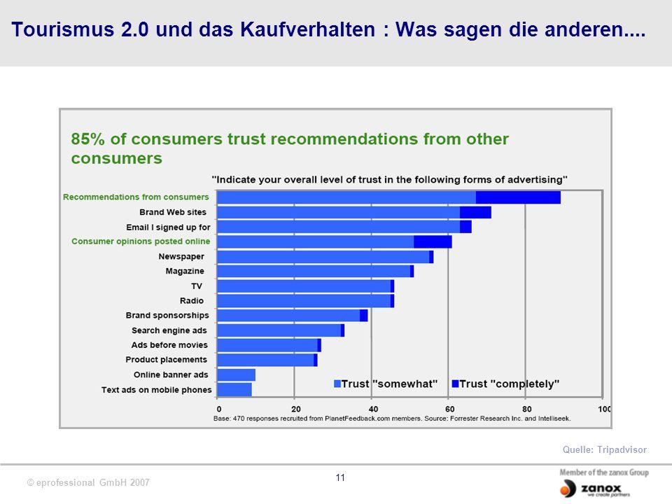© eprofessional GmbH 2007 11 Tourismus 2.0 und das Kaufverhalten : Was sagen die anderen.... Quelle: Tripadvisor