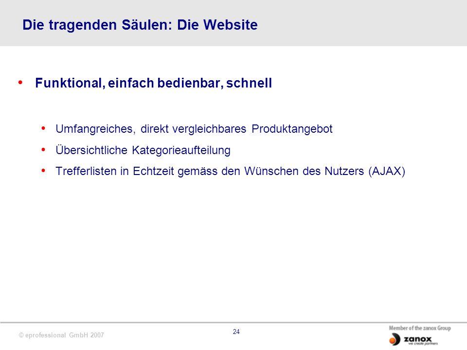 © eprofessional GmbH 2007 24 Die tragenden Säulen: Die Website Funktional, einfach bedienbar, schnell Umfangreiches, direkt vergleichbares Produktangebot Übersichtliche Kategorieaufteilung Trefferlisten in Echtzeit gemäss den Wünschen des Nutzers (AJAX)