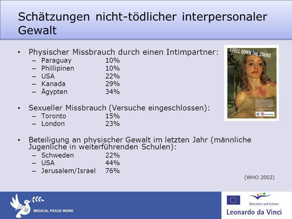 Schätzungen nicht-tödlicher interpersonaler Gewalt Physischer Missbrauch durch einen Intimpartner: – Paraguay10% – Phillipinen10% – USA22% – Kanada29%