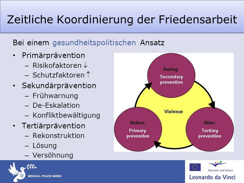 Zeitliche Koordinierung der Friedensarbeit Bei einem gesundheitspolitischen Ansatz Primärprävention – Risikofaktoren – Schutzfaktoren Sekundärpräventi