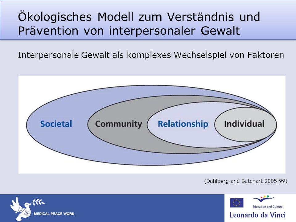 Ökologisches Modell zum Verständnis und Prävention von interpersonaler Gewalt Interpersonale Gewalt als komplexes Wechselspiel von Faktoren (Dahlberg