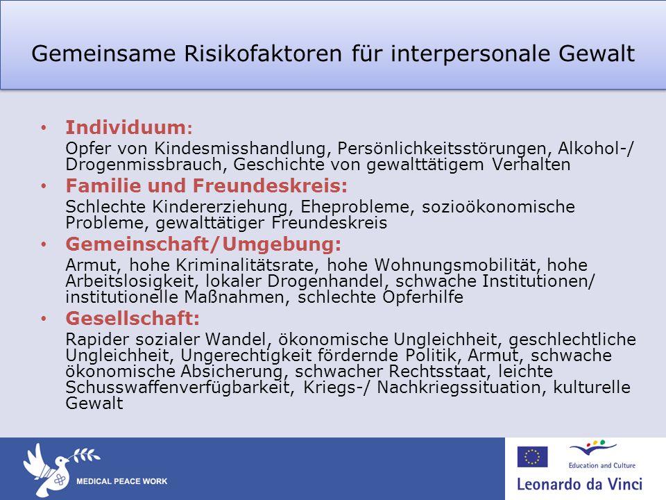 Gemeinsame Risikofaktoren für interpersonale Gewalt Individuum : Opfer von Kindesmisshandlung, Persönlichkeitsstörungen, Alkohol-/ Drogenmissbrauch, G