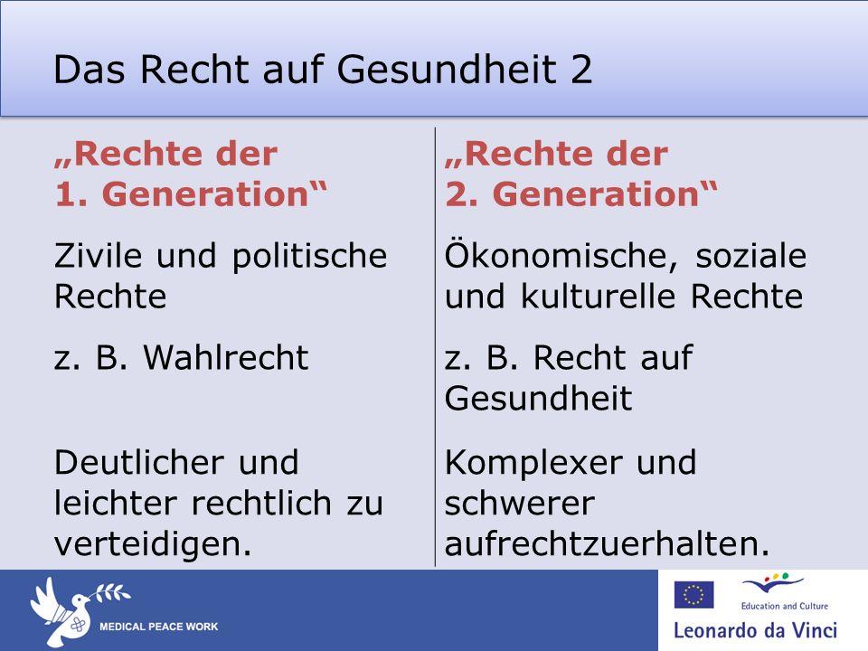 Das Recht auf Gesundheit 2 Rechte der 1.Generation Rechte der 2.