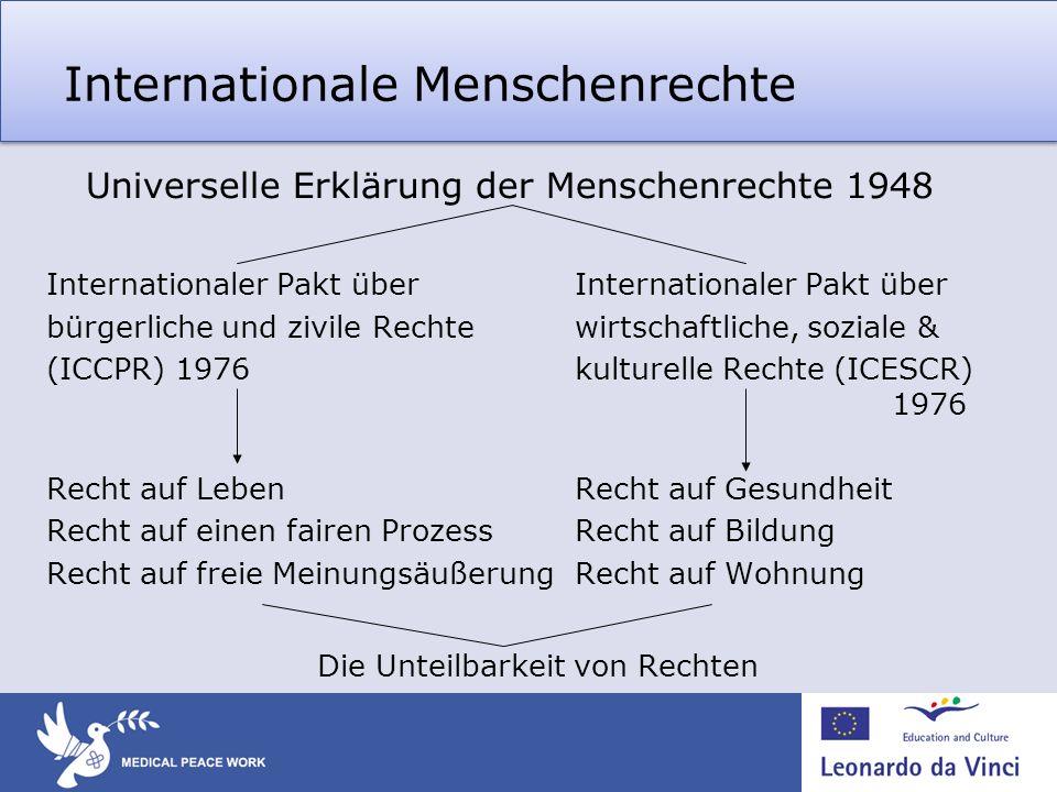 Universelle Erklärung der Menschenrechte 1948 Internationaler Pakt über bürgerliche und zivile Rechtewirtschaftliche, soziale & (ICCPR) 1976kulturelle Rechte (ICESCR) 1976 Recht auf LebenRecht auf Gesundheit Recht auf einen fairen ProzessRecht auf Bildung Recht auf freie MeinungsäußerungRecht auf Wohnung Die Unteilbarkeit von Rechten Internationale Menschenrechte