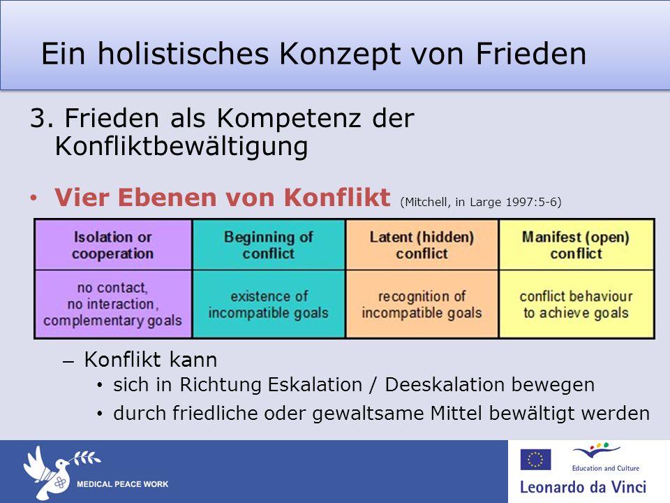 Ein holistisches Konzept von Frieden 3. Frieden als Kompetenz der Konfliktbewältigung Vier Ebenen von Konflikt (Mitchell, in Large 1997:5-6) – Konflik