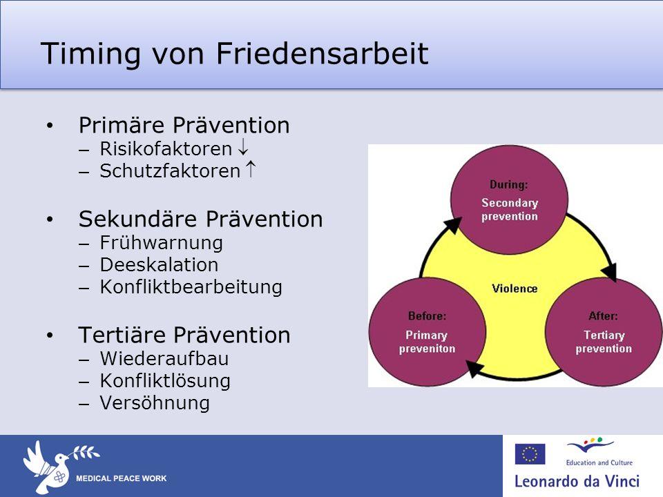 Timing von Friedensarbeit Primäre Prävention – Risikofaktoren – Schutzfaktoren Sekundäre Prävention – Frühwarnung – Deeskalation – Konfliktbearbeitung