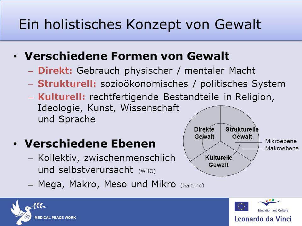 Ein holistisches Konzept von Gewalt Verschiedene Formen von Gewalt – Direkt: Gebrauch physischer / mentaler Macht – Strukturell: sozioökonomisches / p