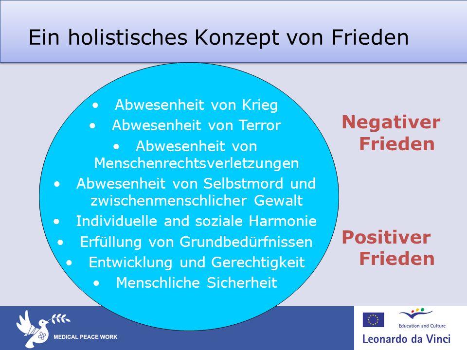 Ein holistisches Konzept von Frieden Negativer Frieden Positiver Frieden Abwesenheit von Krieg Abwesenheit von Terror Abwesenheit von Menschenrechtsve