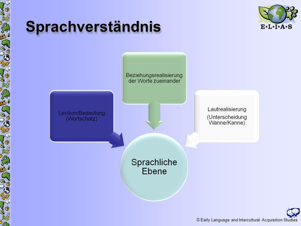 E L I A S © Early Language and Intercultural Acquisition Studies SprachverständnisSprachverständnis 10