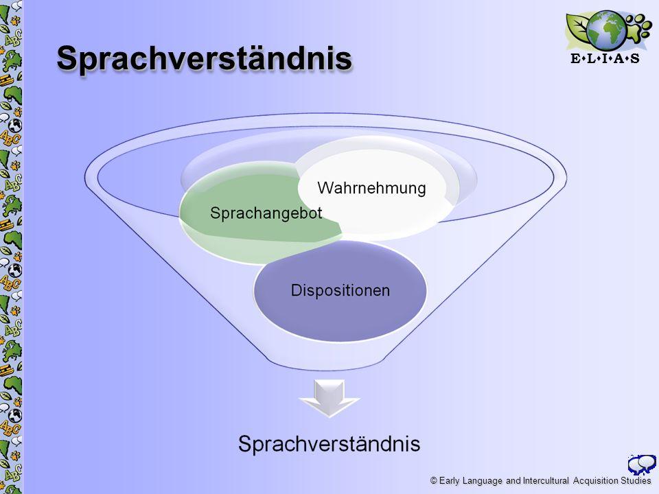 E L I A S © Early Language and Intercultural Acquisition Studies SprachverständnisSprachverständnis 6
