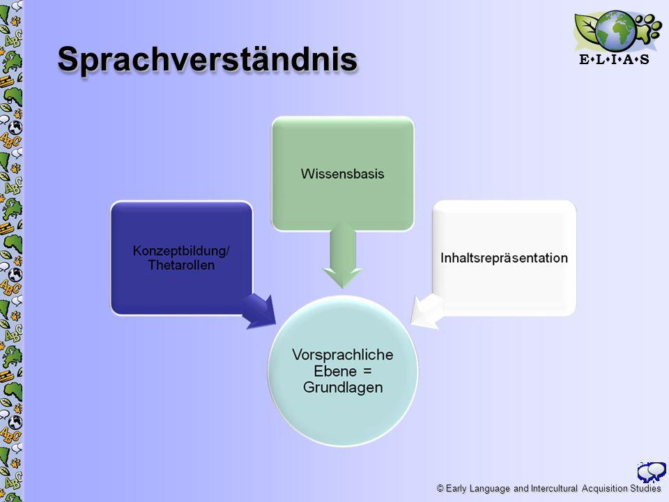 E L I A S © Early Language and Intercultural Acquisition Studies SprachverständnisSprachverständnis 8