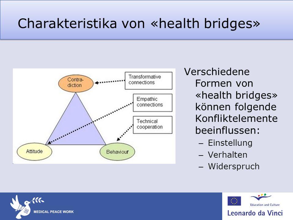 Charakteristika von «health bridges» Verschiedene Formen von «health bridges» können folgende Konfliktelemente beeinflussen: – Einstellung – Verhalten