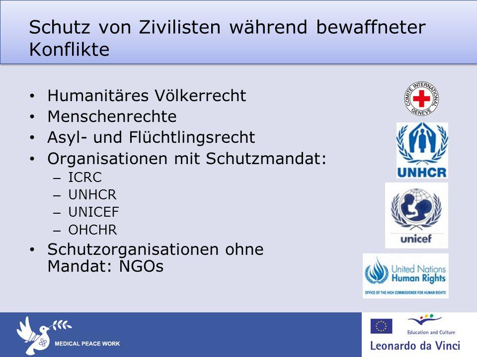 Schutz von Zivilisten während bewaffneter Konflikte Humanitäres Völkerrecht Menschenrechte Asyl- und Flüchtlingsrecht Organisationen mit Schutzmandat: